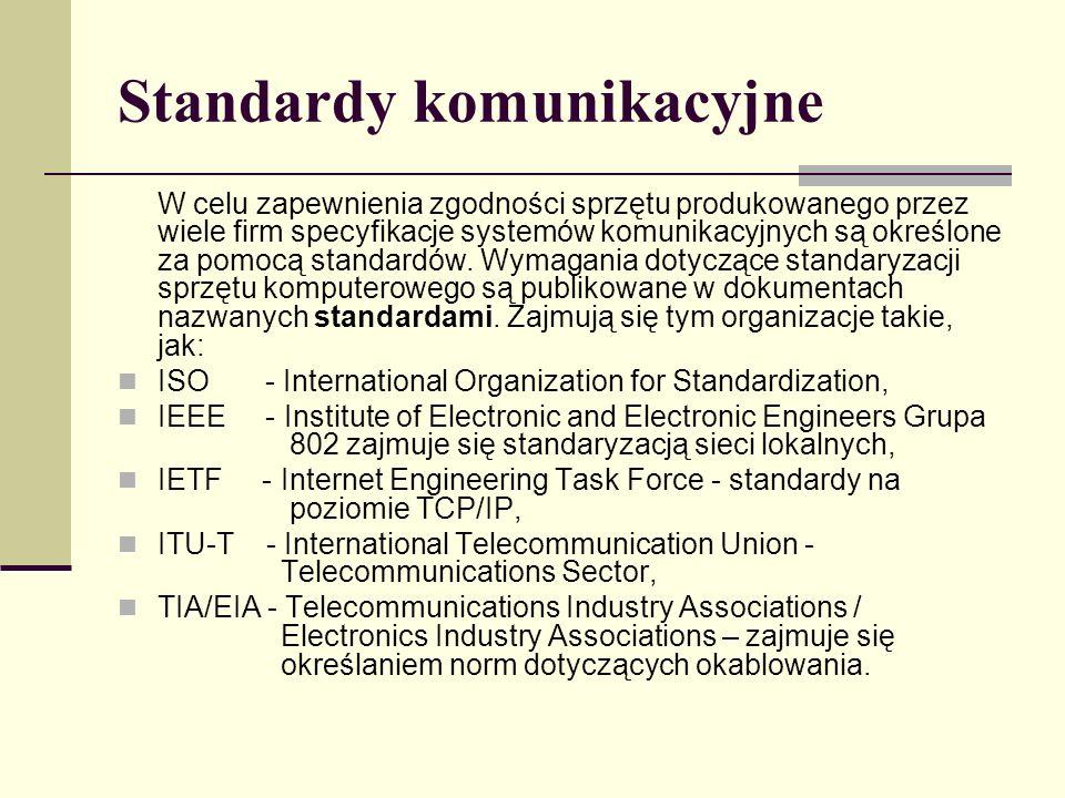 Standardy komunikacyjne W celu zapewnienia zgodności sprzętu produkowanego przez wiele firm specyfikacje systemów komunikacyjnych są określone za pomo