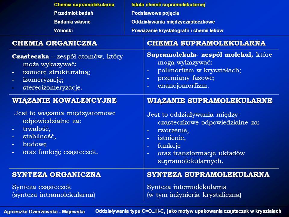 Agnieszka Dzierżawska - Majewska Oddziaływania typu C=O...H-C, jako motyw upakowania cząsteczek w kryształach Chemia supramolekularna Przedmiot badań Badania własne Wnioski Istota chemii supramolekularnej Podstawowe pojęcia Oddziaływania międzycząsteczkowe Powiązanie krystalografii i chemii leków CHEMIA ORGANICZNA CHEMIA SUPRAMOLEKULARNA Cząsteczka – zespół atomów, który może wykazywać: - izomerę strukturalną; - izomeryzację; - stereoizomeryzację.