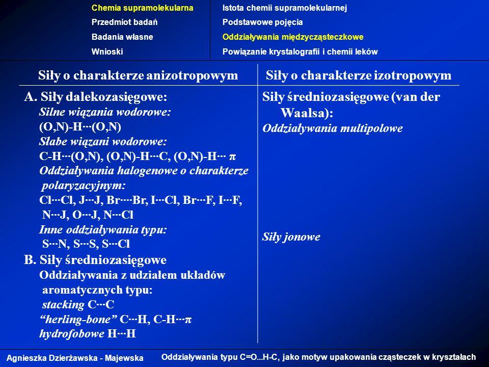 Agnieszka Dzierżawska - Majewska Oddziaływania typu C=O...H-C, jako motyw upakowania cząsteczek w kryształach Chemia supramolekularna Przedmiot badań Badania własne Wnioski Istota chemii supramolekularnej Podstawowe pojęcia Oddziaływania międzycząsteczkowe Powiązanie krystalografii i chemii leków Siły o charakterze anizotropowymSiły o charakterze izotropowym A.