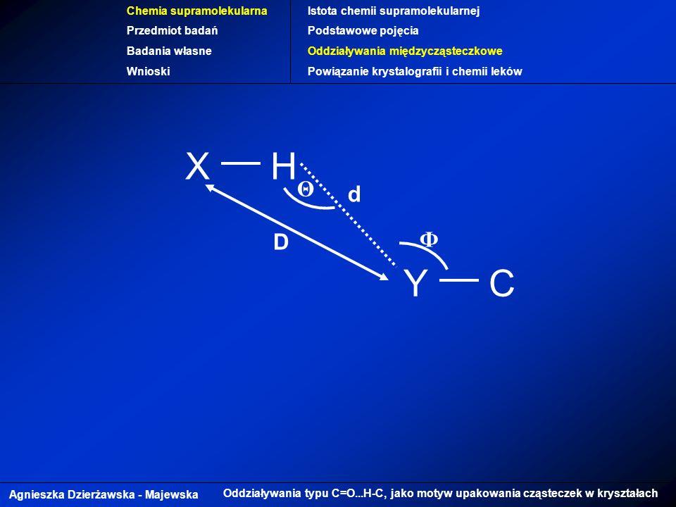 Agnieszka Dzierżawska - Majewska Oddziaływania typu C=O...H-C, jako motyw upakowania cząsteczek w kryształach Chemia supramolekularna Przedmiot badań Badania własne Wnioski Istota chemii supramolekularnej Podstawowe pojęcia Oddziaływania międzycząsteczkowe Powiązanie krystalografii i chemii leków Θ Ф D d XH YC
