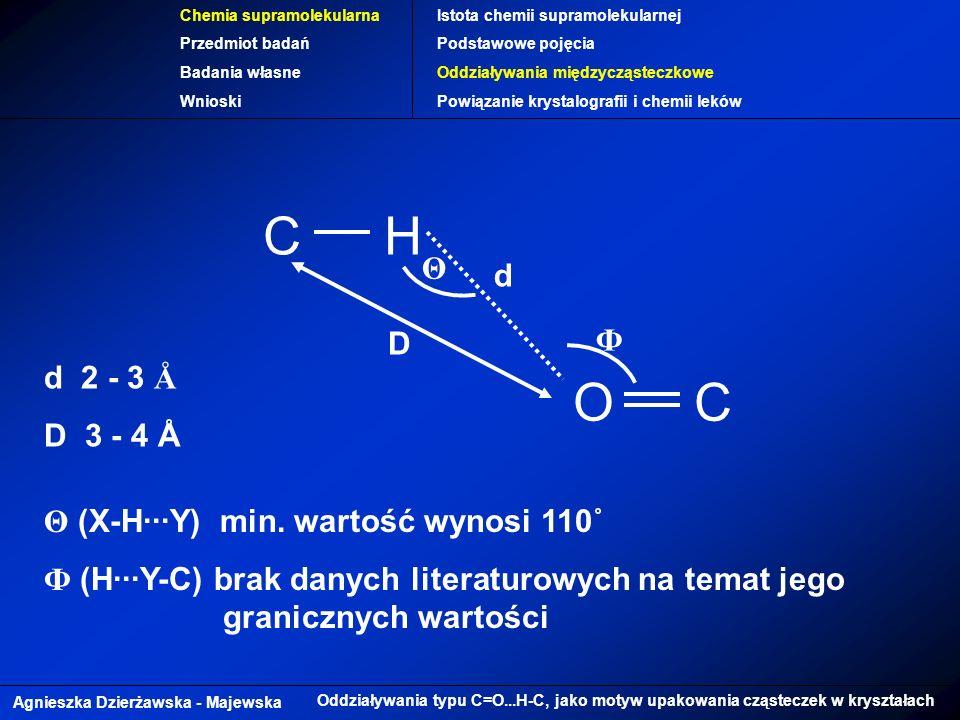 Agnieszka Dzierżawska - Majewska Oddziaływania typu C=O...H-C, jako motyw upakowania cząsteczek w kryształach Chemia supramolekularna Przedmiot badań Badania własne Wnioski Istota chemii supramolekularnej Podstawowe pojęcia Oddziaływania międzycząsteczkowe Powiązanie krystalografii i chemii leków d 2 - 3 Å D 3 - 4 Å Θ (X-HY) min.