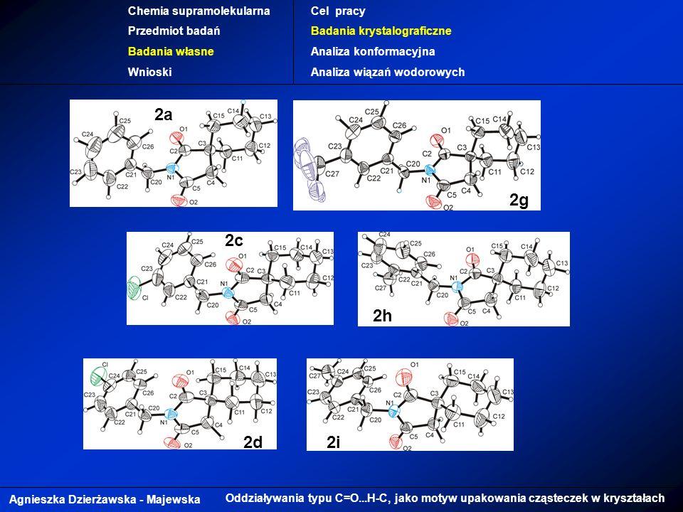 Agnieszka Dzierżawska - Majewska Oddziaływania typu C=O...H-C, jako motyw upakowania cząsteczek w kryształach Chemia supramolekularna Przedmiot badań Badania własne Wnioski Cel pracy Badania krystalograficzne Analiza konformacyjna Analiza wiązań wodorowych 2a 2c 2d 2g 2h2i