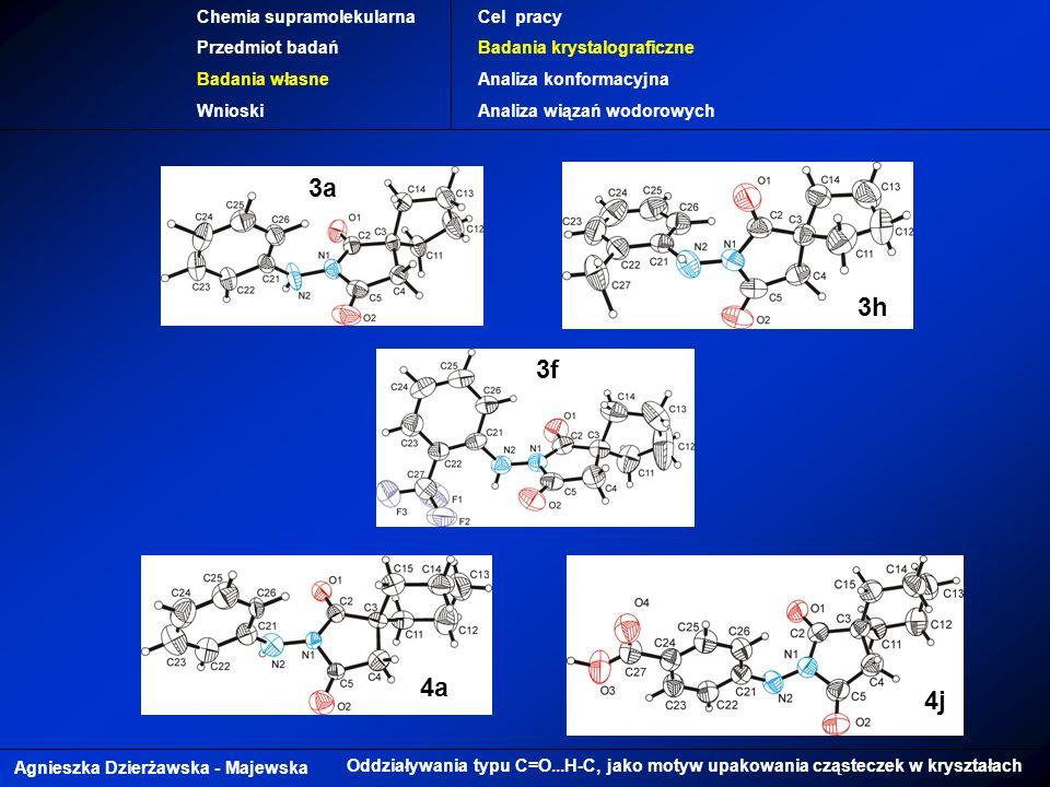 Agnieszka Dzierżawska - Majewska Oddziaływania typu C=O...H-C, jako motyw upakowania cząsteczek w kryształach Chemia supramolekularna Przedmiot badań Badania własne Wnioski Cel pracy Badania krystalograficzne Analiza konformacyjna Analiza wiązań wodorowych 3a 3f 3h 4a 4j