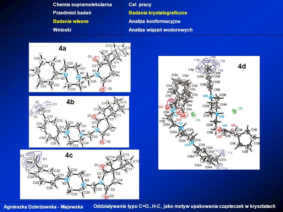 Agnieszka Dzierżawska - Majewska Oddziaływania typu C=O...H-C, jako motyw upakowania cząsteczek w kryształach Chemia supramolekularna Przedmiot badań Badania własne Wnioski Cel pracy Badania krystalograficzne Analiza konformacyjna Analiza wiązań wodorowych 4a 4b 4c 4d
