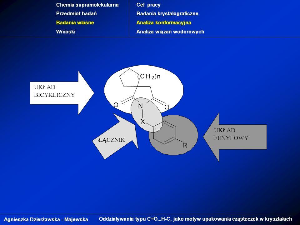 UKŁAD FENYLOWY UKŁAD BICYKLICZNY ŁĄCZNIK Agnieszka Dzierżawska - Majewska Oddziaływania typu C=O...H-C, jako motyw upakowania cząsteczek w kryształach Chemia supramolekularna Przedmiot badań Badania własne Wnioski Cel pracy Badania krystalograficzne Analiza konformacyjna Analiza wiązań wodorowych ( C H 2 ) n N X R O O