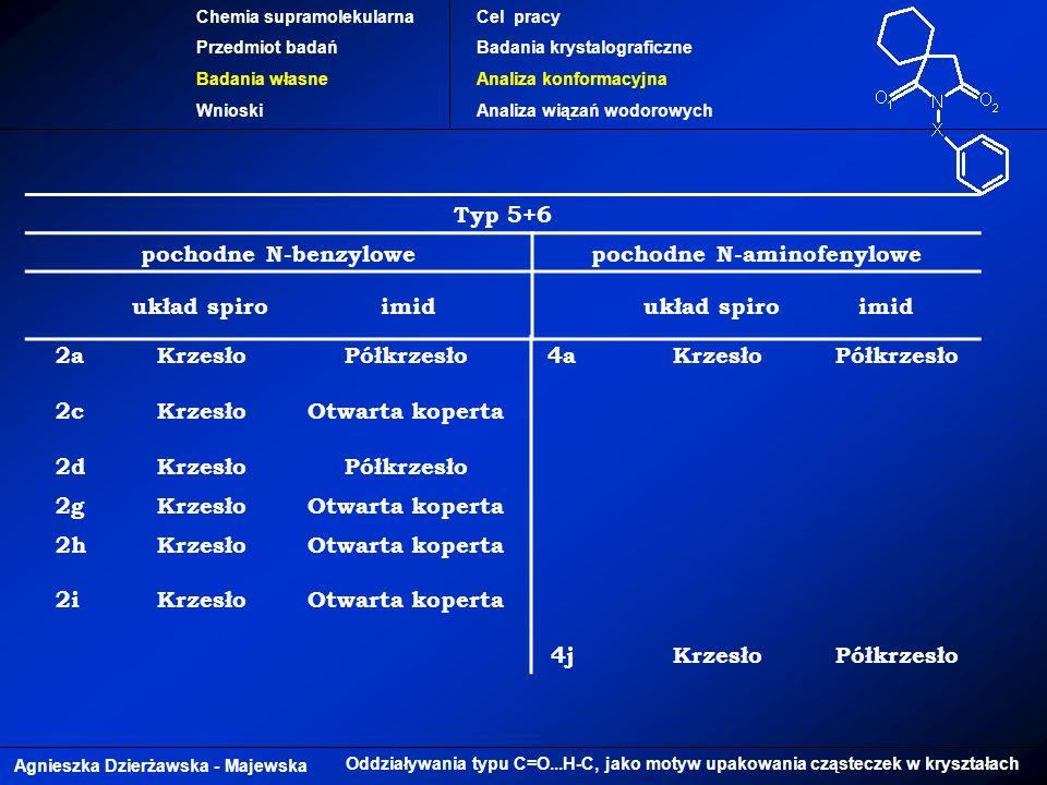Agnieszka Dzierżawska - Majewska Oddziaływania typu C=O...H-C, jako motyw upakowania cząsteczek w kryształach Chemia supramolekularna Przedmiot badań Badania własne Wnioski Cel pracy Badania krystalograficzne Analiza konformacyjna Analiza wiązań wodorowych 2aKrzesłoPółkrzesło4aKrzesłoPółkrzesło 2cKrzesłoOtwarta koperta 2dKrzesłoPółkrzesło 2gKrzesłoOtwarta koperta 2hKrzesłoOtwarta koperta 2iKrzesłoOtwarta koperta 4jKrzesłoPółkrzesło Typ 5+6 pochodne N-benzylowepochodne N-aminofenylowe układ spiroimidukład spiroimid