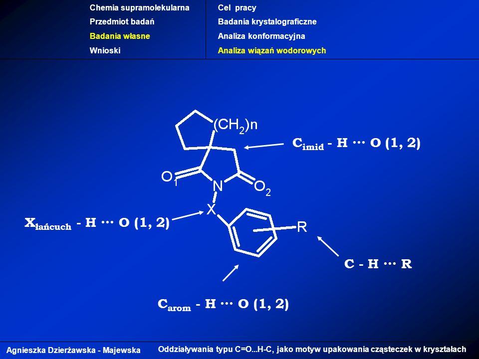 C arom - H O (1, 2) Agnieszka Dzierżawska - Majewska Oddziaływania typu C=O...H-C, jako motyw upakowania cząsteczek w kryształach Chemia supramolekularna Przedmiot badań Badania własne Wnioski Cel pracy Badania krystalograficzne Analiza konformacyjna Analiza wiązań wodorowych X łańcuch - H O (1, 2) C imid - H O (1, 2) C - H R