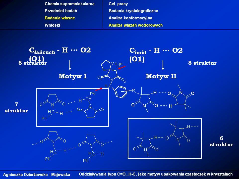 Agnieszka Dzierżawska - Majewska Oddziaływania typu C=O...H-C, jako motyw upakowania cząsteczek w kryształach Chemia supramolekularna Przedmiot badań Badania własne Wnioski Cel pracy Badania krystalograficzne Analiza konformacyjna Analiza wiązań wodorowych C łańcuch - H O2 (O1) C imid - H O2 (O1) Motyw IMotyw II 8 struktur 7 struktur 6 struktur