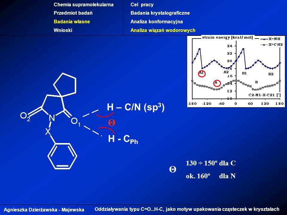 Agnieszka Dzierżawska - Majewska Oddziaływania typu C=O...H-C, jako motyw upakowania cząsteczek w kryształach Chemia supramolekularna Przedmiot badań Badania własne Wnioski Cel pracy Badania krystalograficzne Analiza konformacyjna Analiza wiązań wodorowych H – C/N (sp 3 ) H - C Ph Θ 130 ÷ 150º dla C ok.
