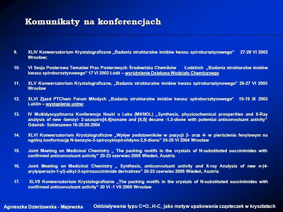 Agnieszka Dzierżawska - Majewska Oddziaływania typu C=O...H-C, jako motyw upakowania cząsteczek w kryształach 9.XLIV Konwersatorium Krystalograficzne Badania strukturalne imidów kwasu spirobursztynowego 27-28 VI 2002 Wrocław; 10.VI Sesja Posterowa Tematów Prac Posterowych Środowiska Chemików Łodzkich Badania strukturalne imidów kwasu spirobursztynowego 17 VI 2003 Łódź – wyróżnienie Dziekana Wydziału Chemicznego 11.XLV Konwersatorium Krystalograficzne, Badania strukturalne imidów kwasu spirobursztynowego 26-27 VI 2003 Wrocław 12.XLVI Zjazd PTChem Forum Młodych Badania strukturalne imidów kwasu spirobursztynowego 15-19 IX 2003 Lublin – wystąpienie ustne; 13.IV Multidyscyplinarna Konferencja Nauki o Leku (MKNOL) Synthesis, physicochemical prosperities and X-Ray analysis of new -benzyl- 2-azaspiro[4.4]nonane and [4,5] decane -1,3-dione with potential anticonvulsant activity Gdańsk- Sobieszewo 16-20.05.2004 14.XLVI Konwersatorium Krystalograficzne Wpływ podstawników w pozycji 2- oraz 4- w pierścieniu fenylowym na ogólną konformację N-benzylo-3-spirocyklopirolidyno-2,5-dionu 24-25 VI 2004 Wrocław 15.Joint Meeting on Medicinal Chemistry The packing motifs in the crystals of N-substituted succinimides with confirmed anticonvulsant activity 20-23 czerwiec 2005 Wiedeń, Austria 16.Joint Meeting on Medicinal Chemistry Synthesis, anticonvulsant activity and X-ray Analysis of new n-(4- arylpiperazin-1-yl)-alkyl-3-spirosuccinimide derivatives 20-23 czerwiec 2005 Wiedeń, Austria 17.