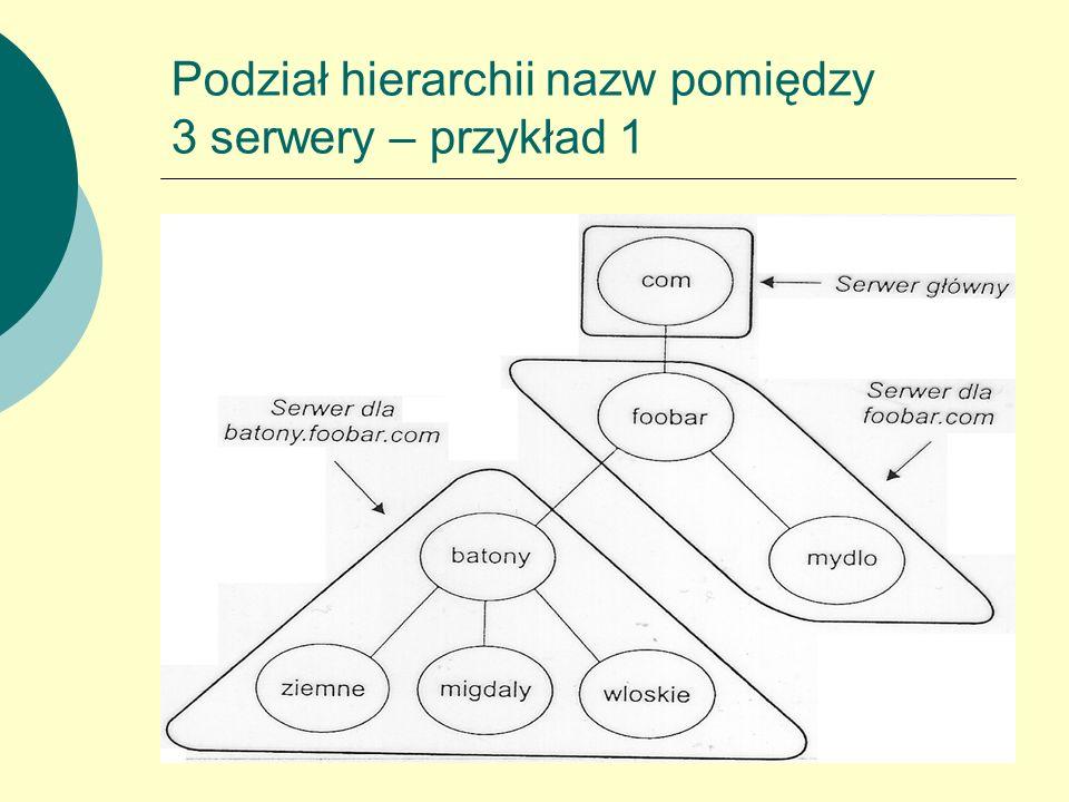 Podział hierarchii nazw pomiędzy 3 serwery – przykład 1