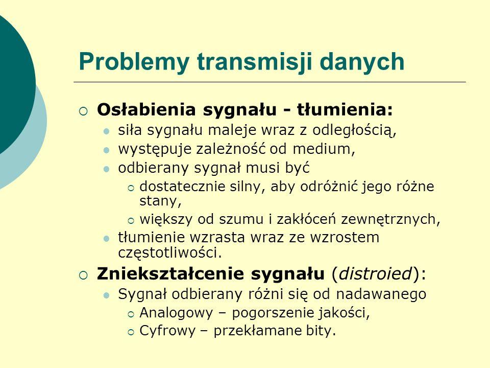 Problemy transmisji danych Osłabienia sygnału - tłumienia: siła sygnału maleje wraz z odległością, występuje zależność od medium, odbierany sygnał mus