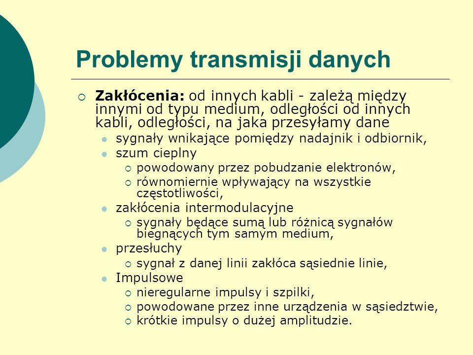 Problemy transmisji danych Zakłócenia: od innych kabli - zależą między innymi od typu medium, odległości od innych kabli, odległości, na jaka przesyła