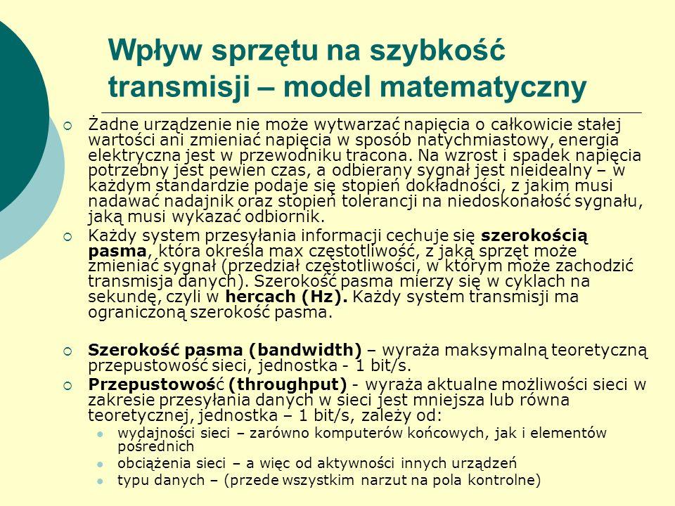 Wpływ sprzętu na szybkość transmisji – model matematyczny Żadne urządzenie nie może wytwarzać napięcia o całkowicie stałej wartości ani zmieniać napię