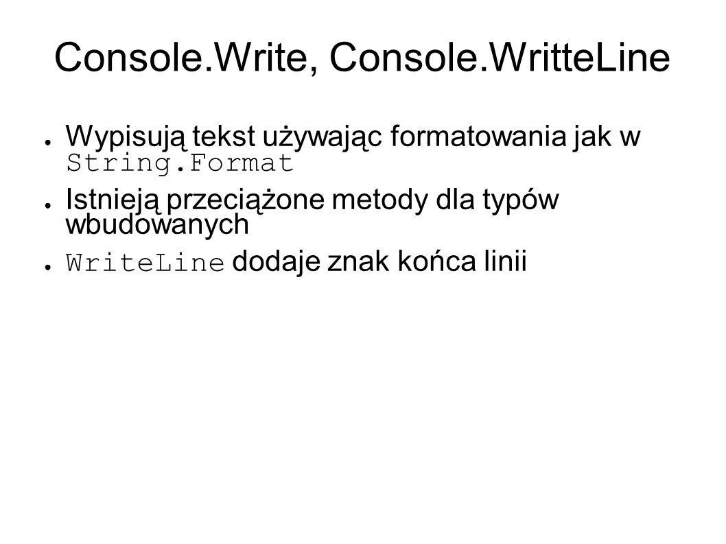Console.Write, Console.WritteLine Wypisują tekst używając formatowania jak w String.Format Istnieją przeciążone metody dla typów wbudowanych WriteLine dodaje znak końca linii