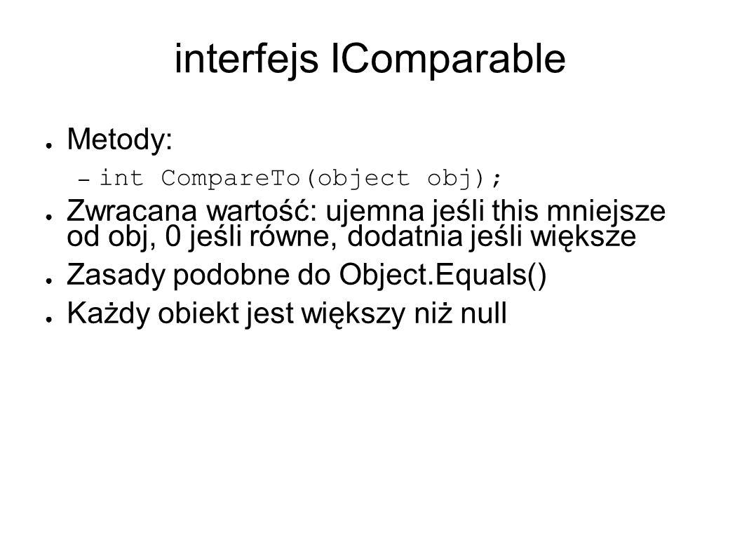 interfejs IComparable Metody: – int CompareTo(object obj); Zwracana wartość: ujemna jeśli this mniejsze od obj, 0 jeśli równe, dodatnia jeśli większe Zasady podobne do Object.Equals() Każdy obiekt jest większy niż null