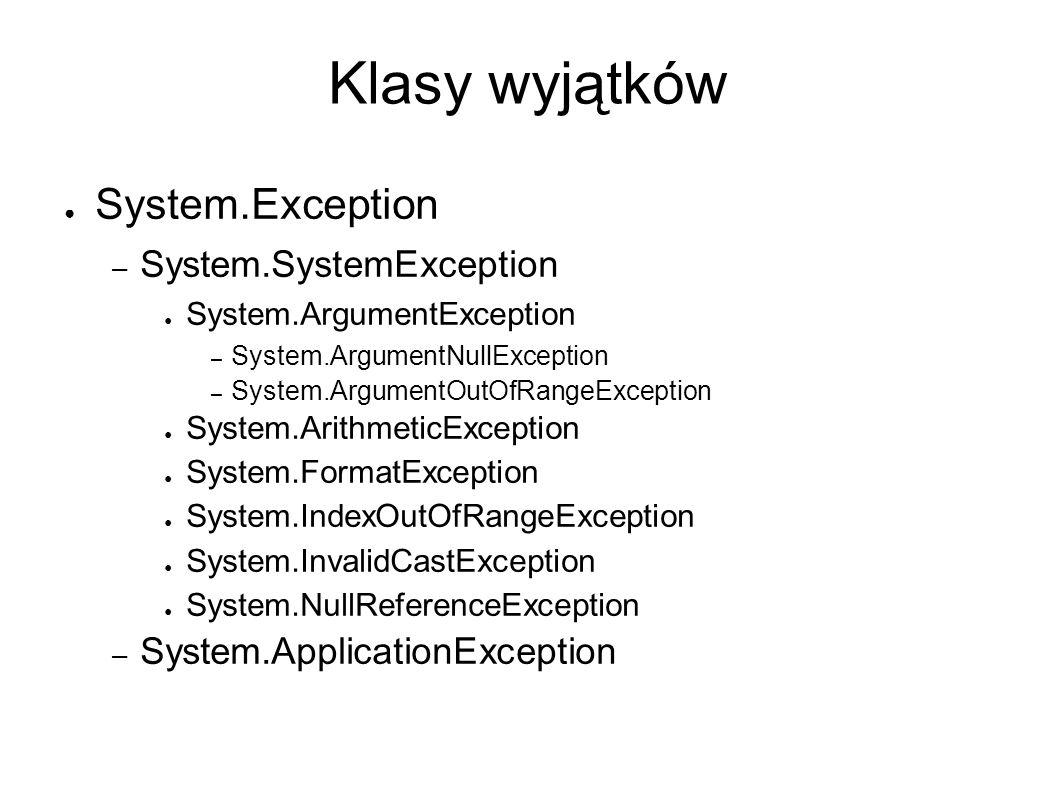 Klasy wyjątków System.Exception – System.SystemException System.ArgumentException – System.ArgumentNullException – System.ArgumentOutOfRangeException System.ArithmeticException System.FormatException System.IndexOutOfRangeException System.InvalidCastException System.NullReferenceException – System.ApplicationException