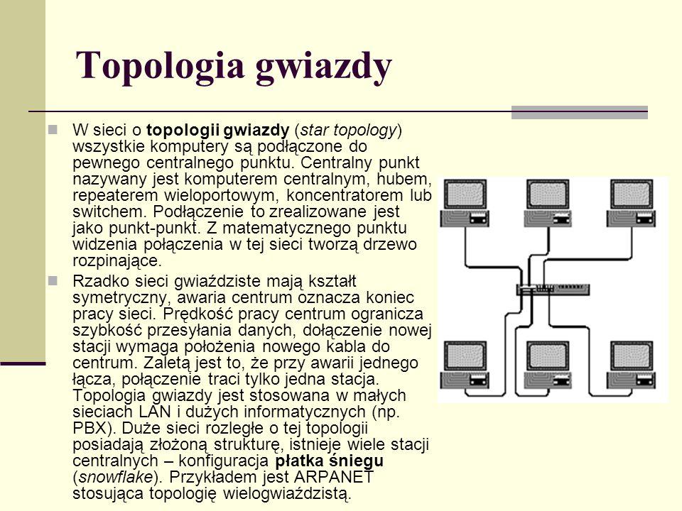 Topologia pierścienia W sieci o topologii pierścienia (ring topology) kabel łączący tworzy pętlę.