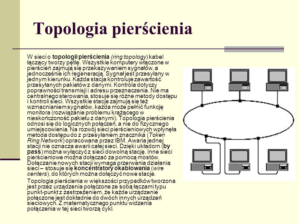 Topologia szynowa Sieć o topologii szynowej – magistrali (bus topology) składa się z pojedynczego, długiego kabla zwanego magistralą, do którego są podłączone komputery.