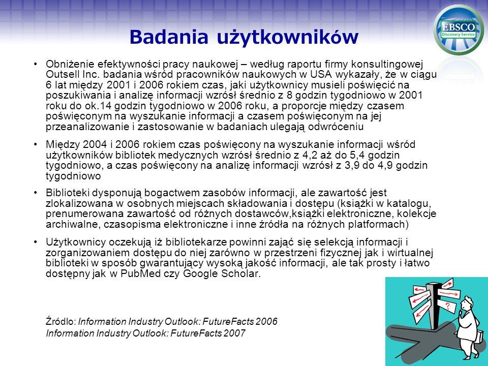 Firma EBSCO wykupiła bazę książek NetLibrary NetLibrary zapewnia dostęp do książek elektronicznych i książek audio bibliotekom na całym świecie Zawiera ponad 255.000 książek elektronicznych, w tym ponad 30.000 książek medycznych i ponad 15.000 książek audio Książki dostępne w ponad 20 językach Dostępne poprzez interfejs: www.netlibrary.orgwww.netlibrary.org Baza NetLibrary będzie przeniesiona na platformę EBSCOhost Zawartość książek może być przeglądana online z każdego komputera z dostępem do Internetu, duża część książek może być ładowana na urządzenia mobilne i przeglądana na nich
