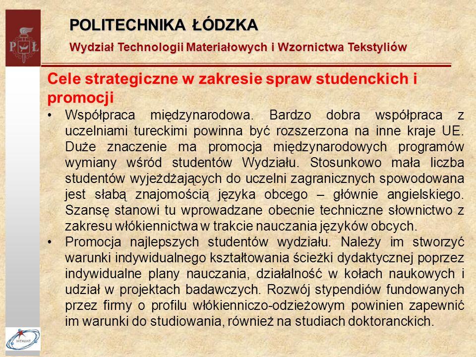 POLITECHNIKA ŁÓDZKA Wydział Technologii Materiałowych i Wzornictwa Tekstyliów Cele strategiczne w zakresie spraw studenckich i promocji Współpraca międzynarodowa.