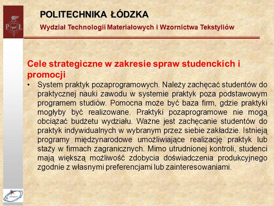 POLITECHNIKA ŁÓDZKA Wydział Technologii Materiałowych i Wzornictwa Tekstyliów Cele strategiczne w zakresie spraw studenckich i promocji System praktyk pozaprogramowych.