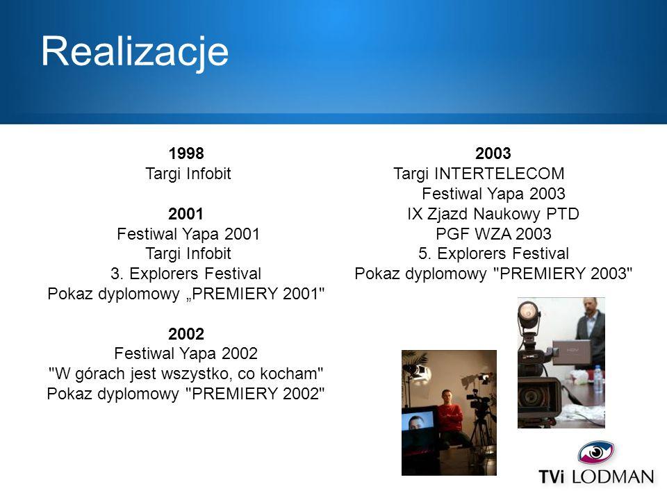 Realizacje 1998 Targi Infobit 2001 Festiwal Yapa 2001 Targi Infobit 3. Explorers Festival Pokaz dyplomowy PREMIERY 2001