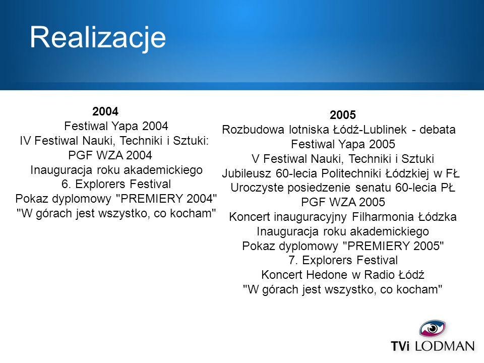 Realizacje 2004 Festiwal Yapa 2004 IV Festiwal Nauki, Techniki i Sztuki: PGF WZA 2004 Inauguracja roku akademickiego 6. Explorers Festival Pokaz dyplo