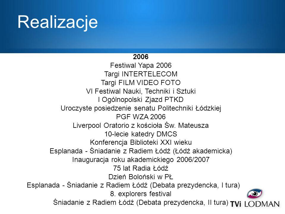 Realizacje 2006 Festiwal Yapa 2006 Targi INTERTELECOM Targi FILM VIDEO FOTO VI Festiwal Nauki, Techniki i Sztuki I Ogólnopolski Zjazd PTKD Uroczyste p