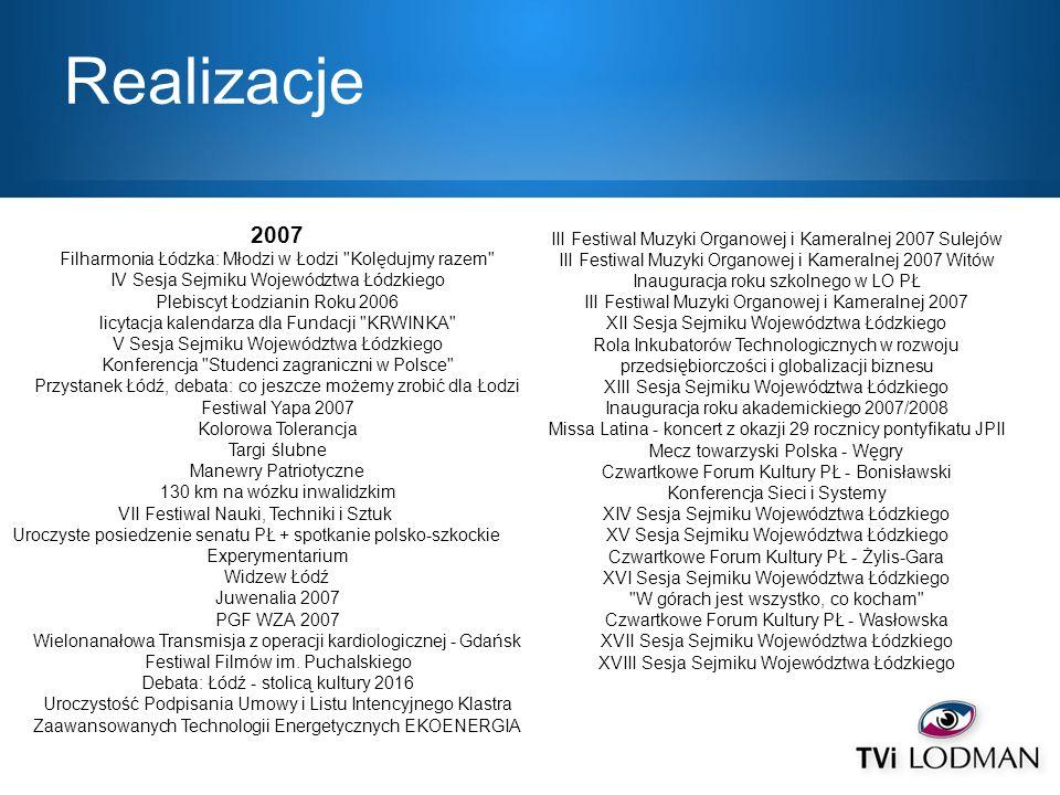 Realizacje 2007 Filharmonia Łódzka: Młodzi w Łodzi