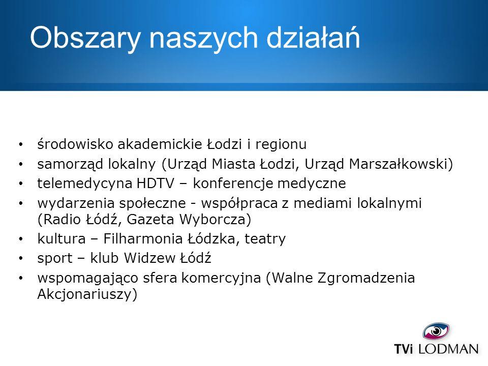 Obszary naszych działań środowisko akademickie Łodzi i regionu samorząd lokalny (Urząd Miasta Łodzi, Urząd Marszałkowski) telemedycyna HDTV – konferen