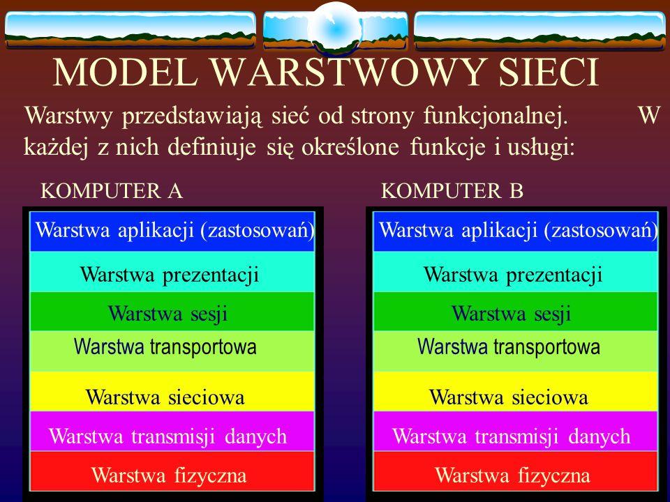 Komunikacja w sieci Podstawowym pojęciem związanym z komunikacją w sieci komputerowej jest protokół i struktura protokołu. Protokół to zbiór reguł okr