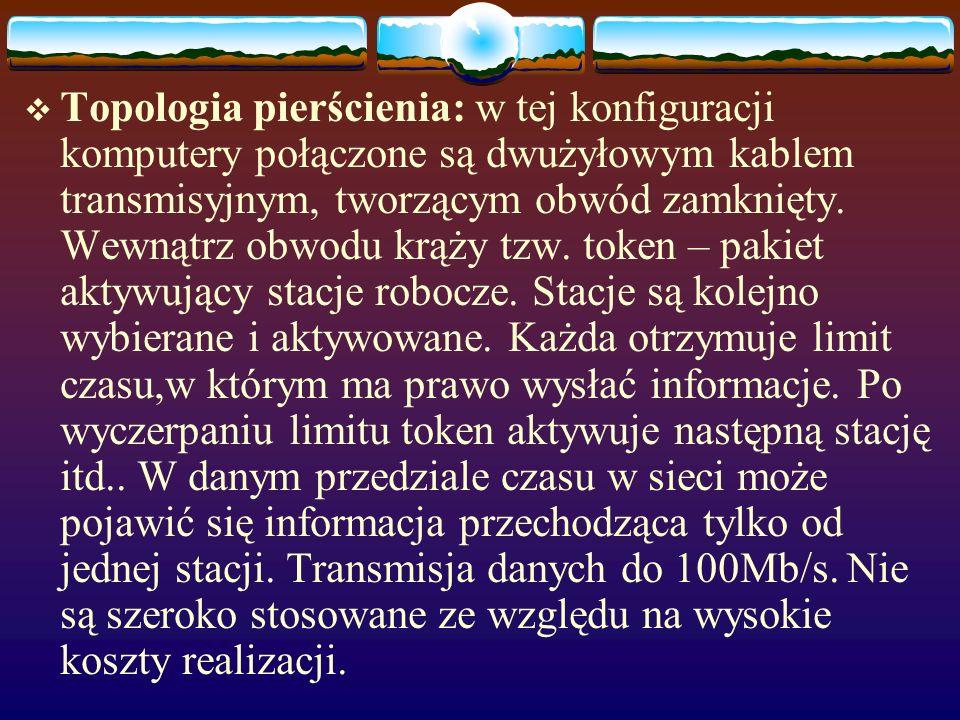 KONCENTRATOR GWIAZDA: