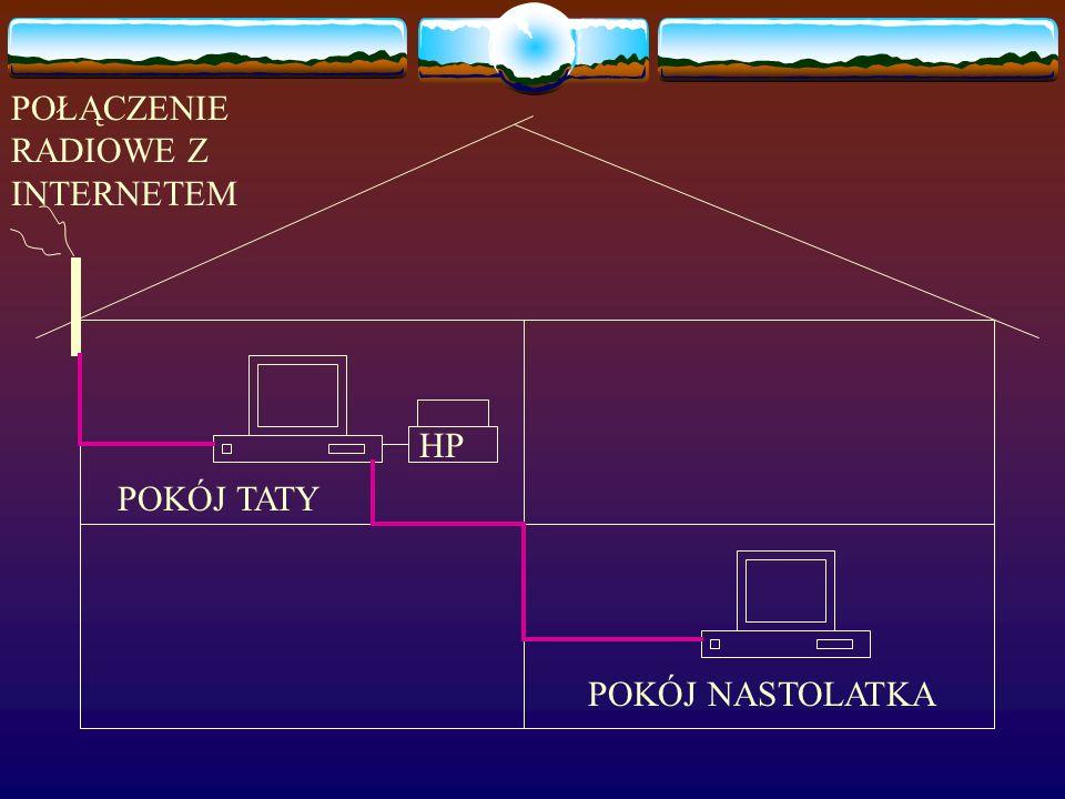 SIEĆ KOMPUTEROWA To zespół komputerów i innych urządzeń przetwarzania danych, tak połączonych, żeby mogły komunikować się ze sobą w celu wymiany infor