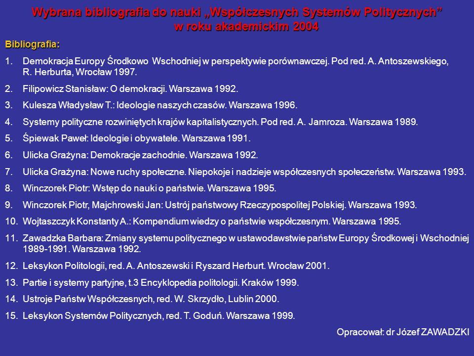 Wybrana bibliografia do nauki Współczesnych Systemów Politycznych w roku akademickim 2004 Bibliografia: 1.Demokracja Europy Środkowo Wschodniej w pers