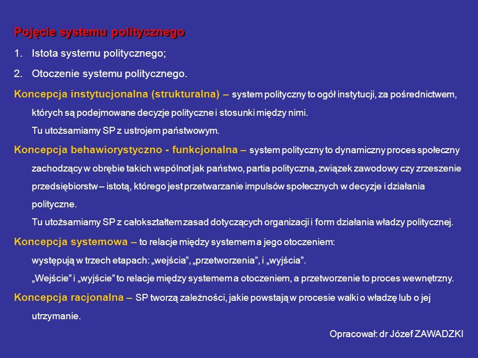 Pojęcie systemu politycznego 1.Istota systemu politycznego; 2.Otoczenie systemu politycznego. Koncepcja instytucjonalna (strukturalna) – system polity