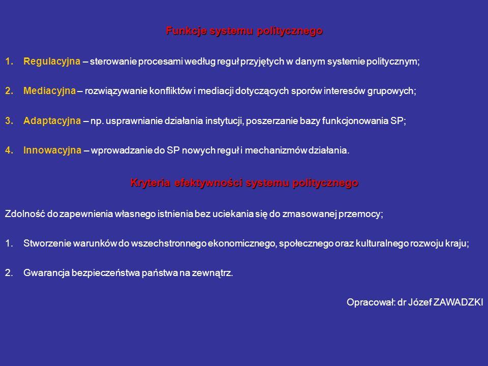 Funkcje systemu politycznego 1.Regulacyjna – sterowanie procesami według reguł przyjętych w danym systemie politycznym; 2.Mediacyjna – rozwiązywanie k