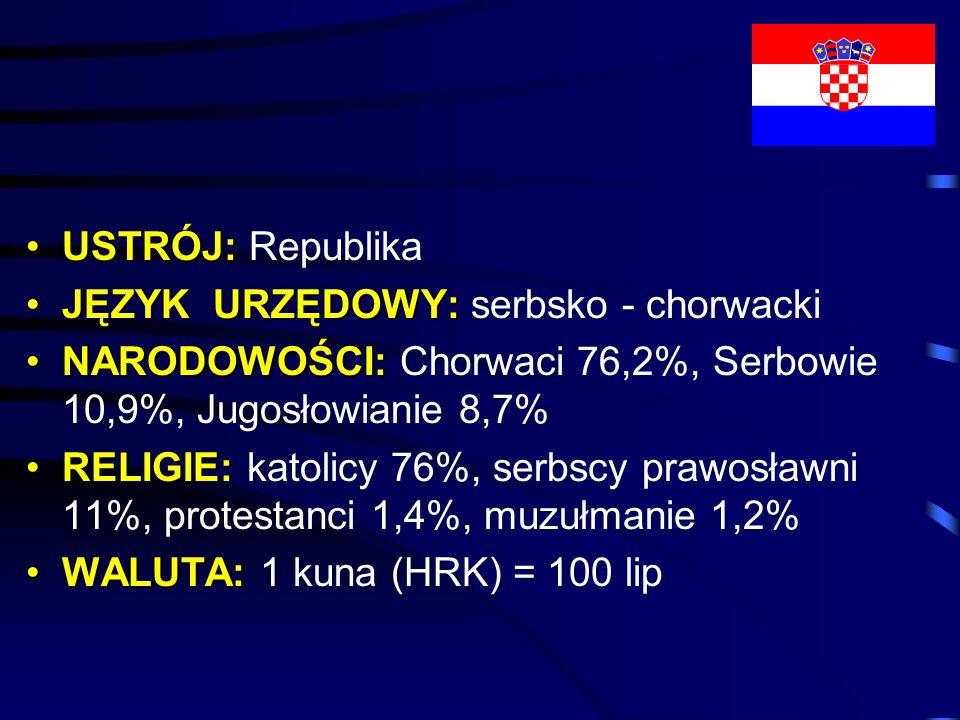 USTRÓJ:USTRÓJ: Republika JĘZYK URZĘDOWY:JĘZYK URZĘDOWY: serbsko - chorwacki NARODOWOŚCI:NARODOWOŚCI: Chorwaci 76,2%, Serbowie 10,9%, Jugosłowianie 8,7