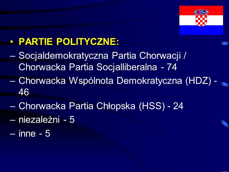 PARTIE POLITYCZNE:PARTIE POLITYCZNE: –Socjaldemokratyczna Partia Chorwacji / Chorwacka Partia Socjalliberalna - 74 –Chorwacka Wspólnota Demokratyczna