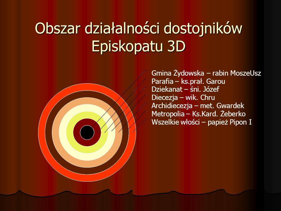 Obszar działalności dostojników Episkopatu 3D Gmina Żydowska – rabin MoszeUsz Parafia – ks.prał.