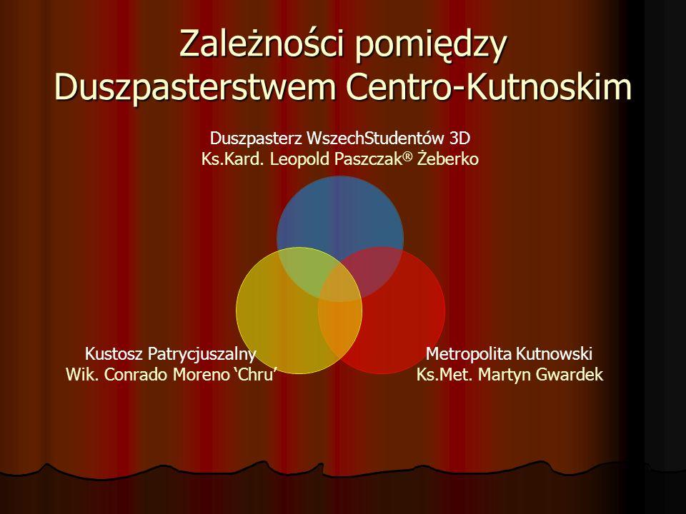 Zależności Centralne Episkopatu Papież Pipon I Duszpasterz WszechStudentów 3D Ks.Kard.