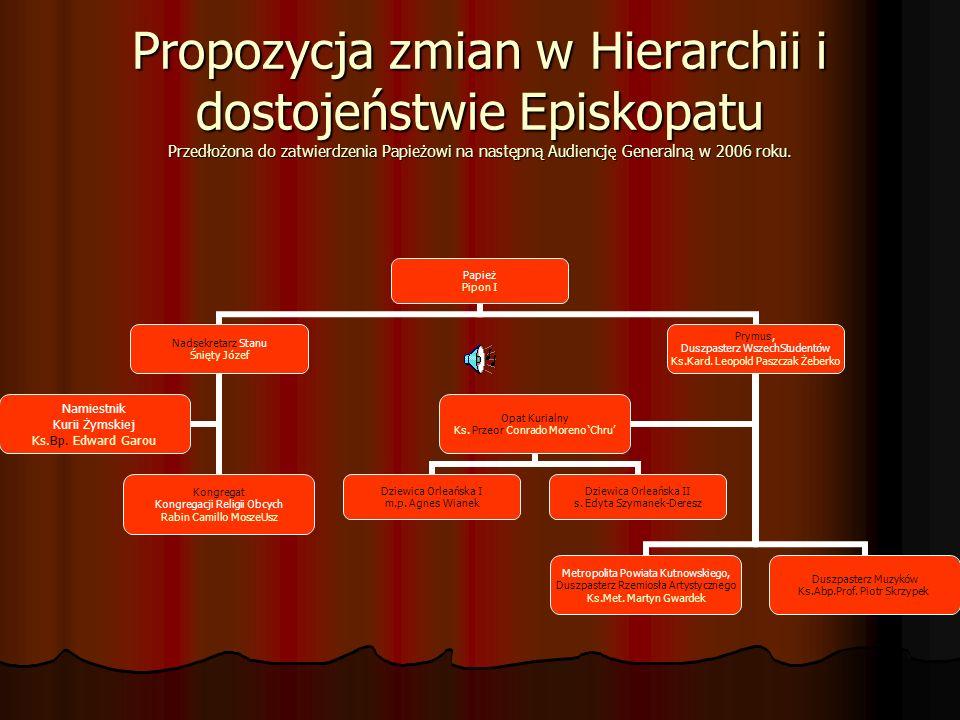 Propozycja zmian w Hierarchii i dostojeństwie Episkopatu Przedłożona do zatwierdzenia Papieżowi na następną Audiencję Generalną w 2006 roku.