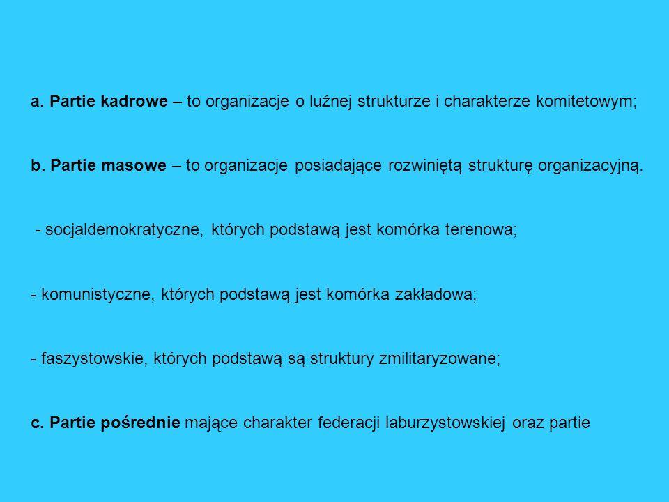 a. Partie kadrowe – to organizacje o luźnej strukturze i charakterze komitetowym; b. Partie masowe – to organizacje posiadające rozwiniętą strukturę o