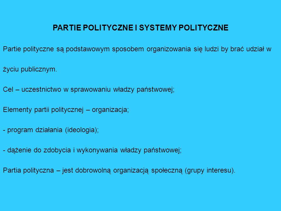 PARTIE POLITYCZNE I SYSTEMY POLITYCZNE Partie polityczne są podstawowym sposobem organizowania się ludzi by brać udział w życiu publicznym. Cel – ucze