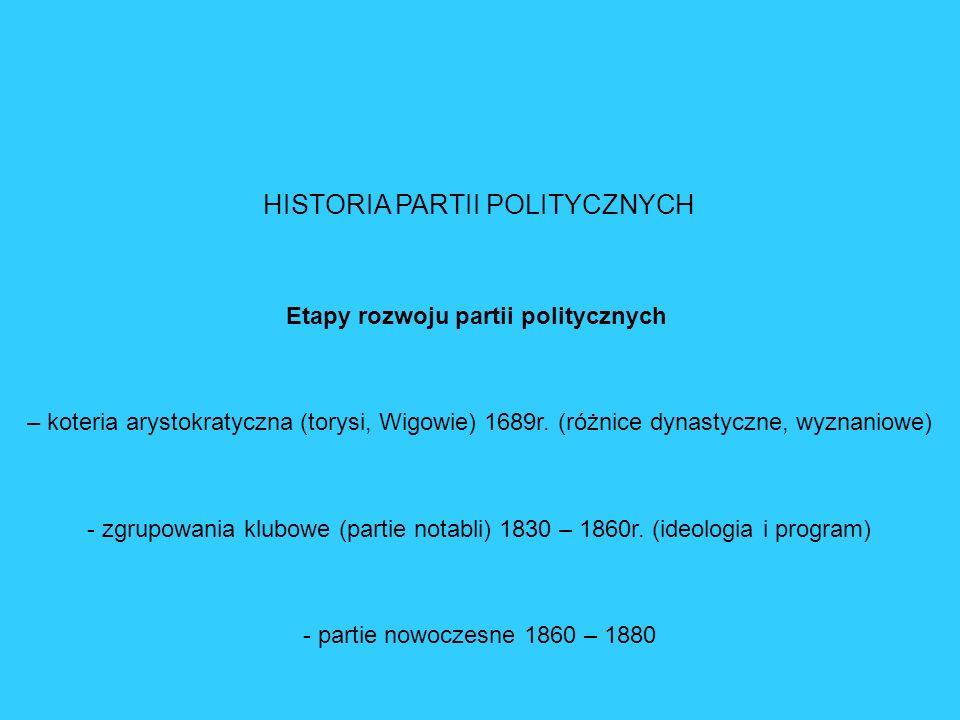 HISTORIA PARTII POLITYCZNYCH Etapy rozwoju partii politycznych – koteria arystokratyczna (torysi, Wigowie) 1689r. (różnice dynastyczne, wyznaniowe) -