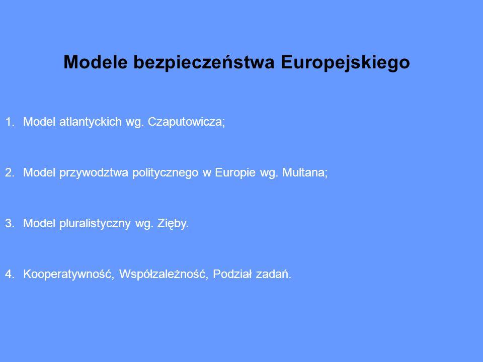 Modele bezpieczeństwa Europejskiego 1.Model atlantyckich wg. Czaputowicza; 2.Model przywodztwa politycznego w Europie wg. Multana; 3.Model pluralistyc