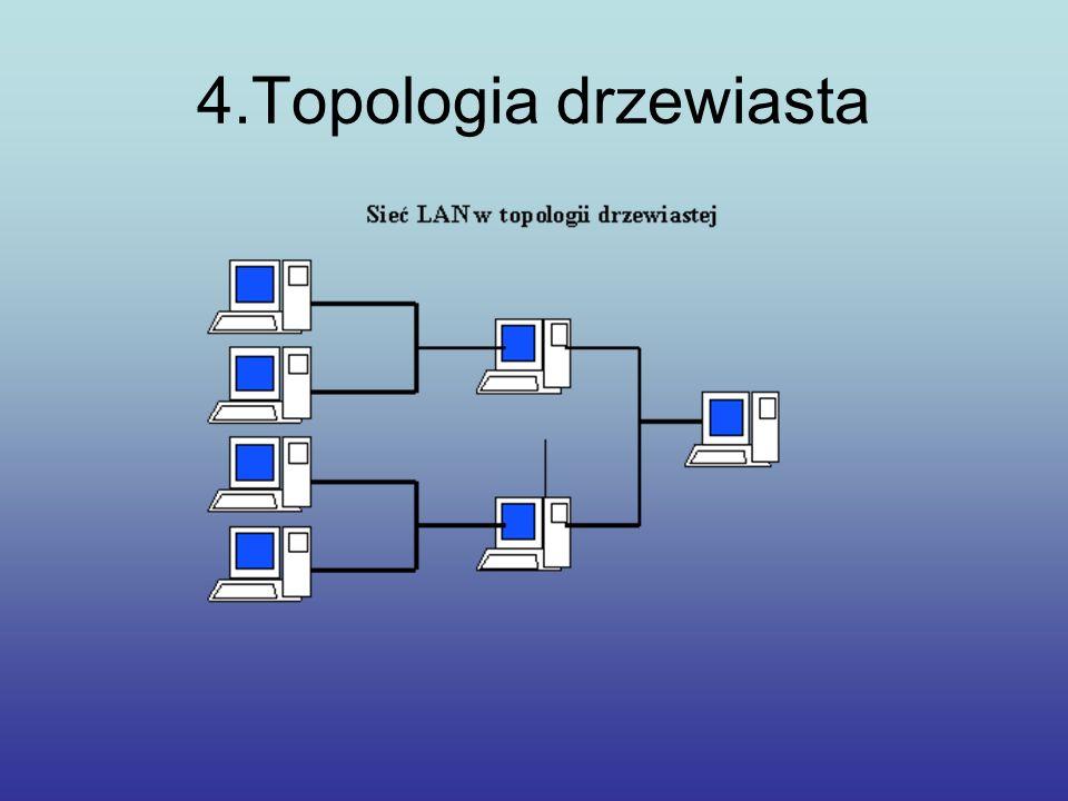 4.Topologia drzewiasta