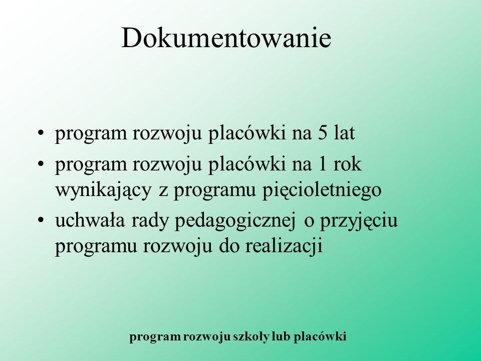 program rozwoju placówki na 5 lat program rozwoju placówki na 1 rok wynikający z programu pięcioletniego uchwała rady pedagogicznej o przyjęciu programu rozwoju do realizacji program rozwoju szkoły lub placówki Dokumentowanie