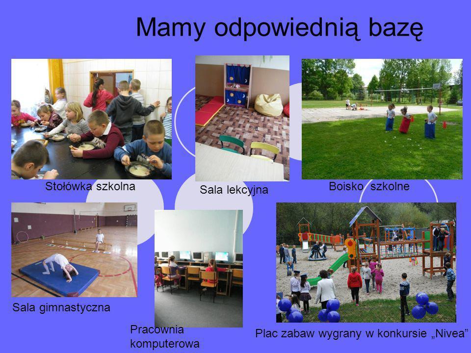 Mamy odpowiednią bazę Plac zabaw wygrany w konkursie Nivea Sala gimnastyczna Boisko szkolne Sala lekcyjna Stołówka szkolna Pracownia komputerowa