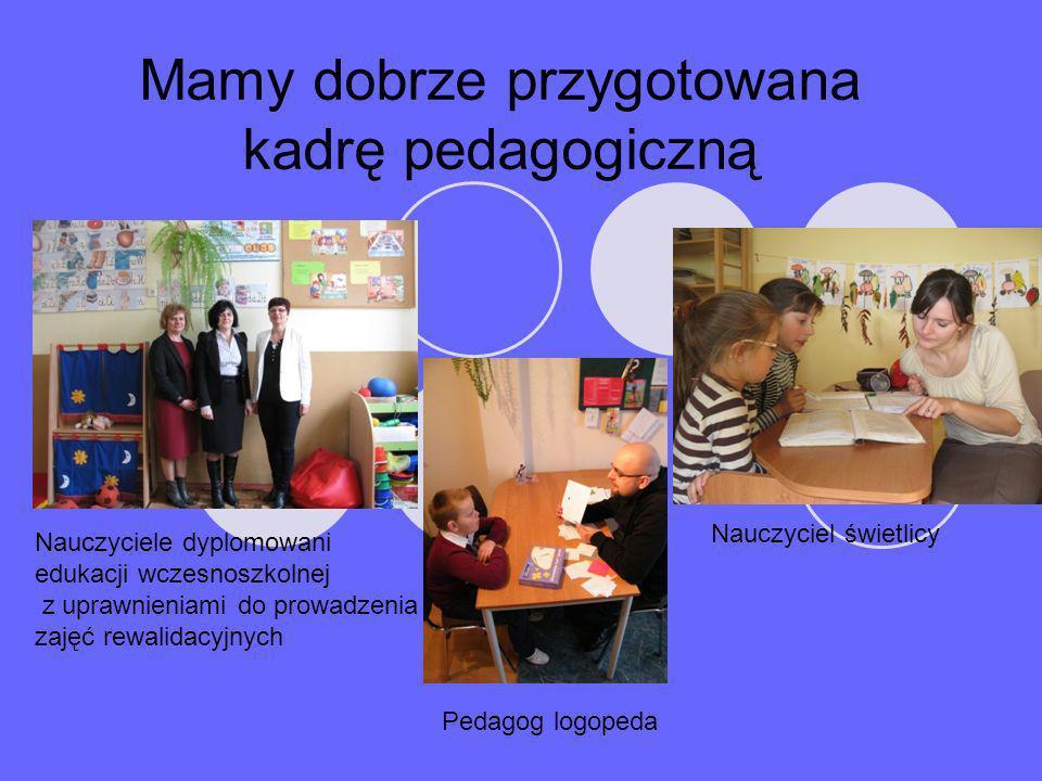 Mamy dobrze przygotowana kadrę pedagogiczną Nauczyciele dyplomowani edukacji wczesnoszkolnej z uprawnieniami do prowadzenia zajęć rewalidacyjnych Nauczyciel świetlicy Pedagog logopeda